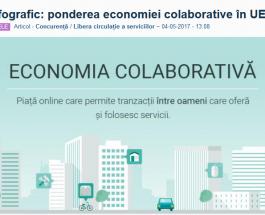 Infografic: ponderea economiei colaborative în UE