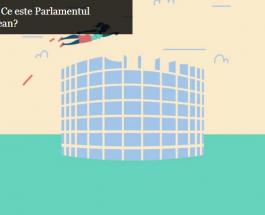 Ce este Parlamentul European?