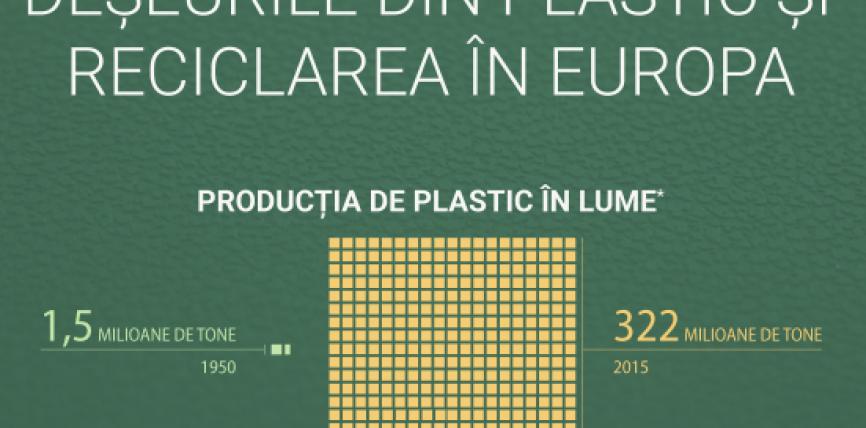 Deșeurile din plastic și reciclarea în UE în cifre