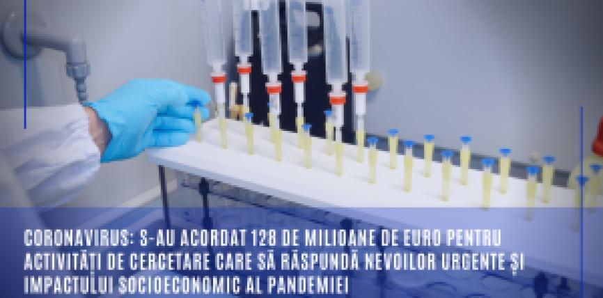 Coronavirus: s-au acordat 128 de milioane de euro pentru activități de cercetare care să răspundă nevoilor urgente și impactului socioeconomic al pandemiei