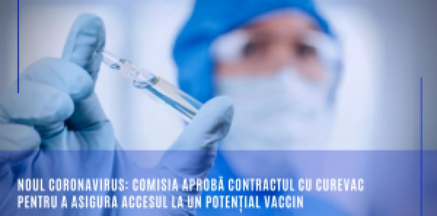 Noul coronavirus: Comisia aprobă contractul cu CureVac pentru a asigura accesul la un potențial vaccin