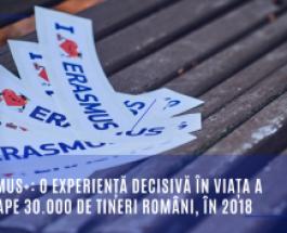 Erasmus+: o experiență decisivă în viața a aproape 30.000 de tineri români, în 2018