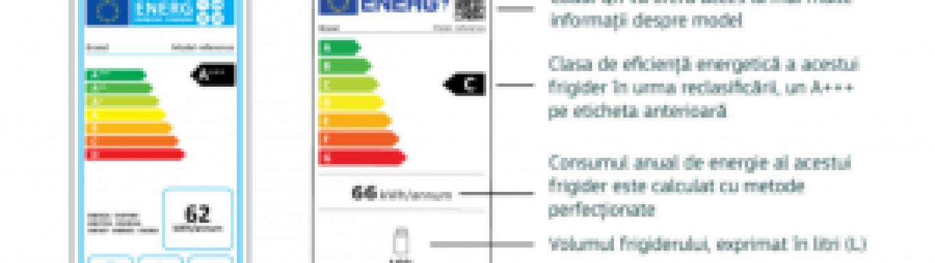 Noile etichete energetice ale UE aplicabile de la 1 martie 2021