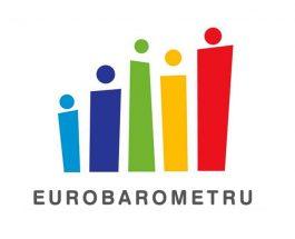 Știrile false reprezintă un pericol pentru democrație – cred 69% dintre români