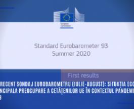 Eurobarometru: 60% dintre români – mulţumiţi de măsurile luate de instituțiile UE pentru a combate pandemia de COVID-19, comparativ cu 45% media europeană