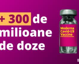 Coronavirus: Comisia aprobă al doilea contract cu Moderna pentru a asigura până la 300 de milioane de doze suplimentare